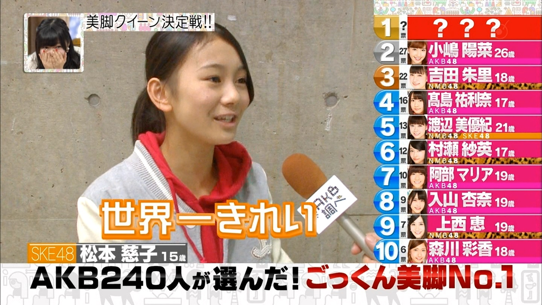 ※AKB調べ★2 ->画像>703枚