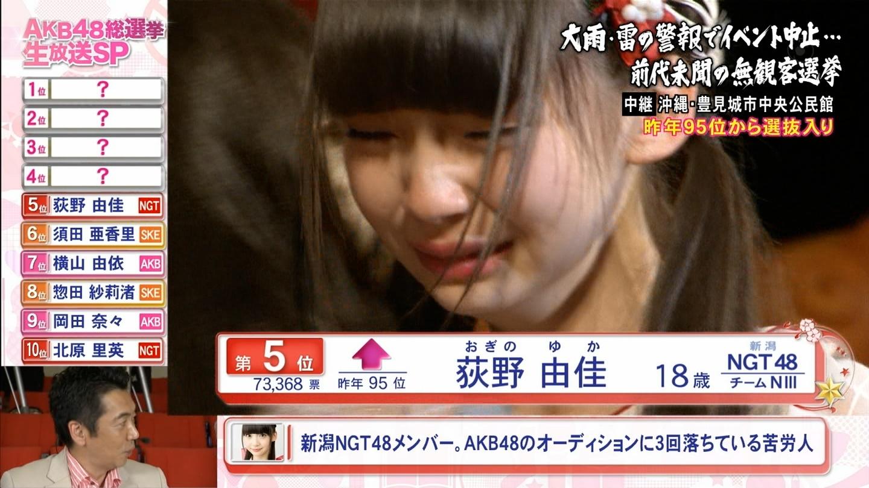 【画像あり】総選挙5位のNGT48・荻野由佳(18)がブスすぎると話題に [無断転載禁止]©2ch.net [114013933]->画像>53枚