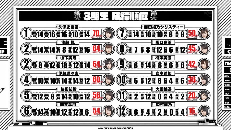 乃木坂工事中 第140回 1 ->画像>101枚