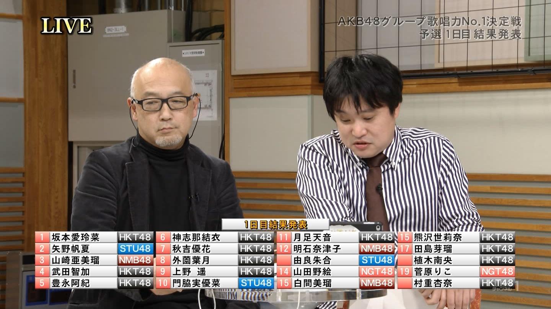 【悲報】STU48今村美月、歌唱力NO.1決定戦予選落ち…ダンスとの二冠の夢途絶える