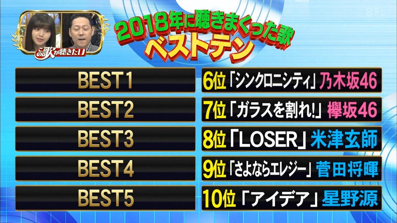 乃木坂姉さん出演番組ランキング6位「シンクロニシティ」7位「ガラスを割れ!」と忖度されてしまう